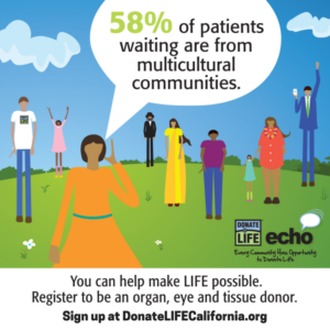 Every Community Has Opportunity, ECHO Donate Life, Campaign, Organ Donation