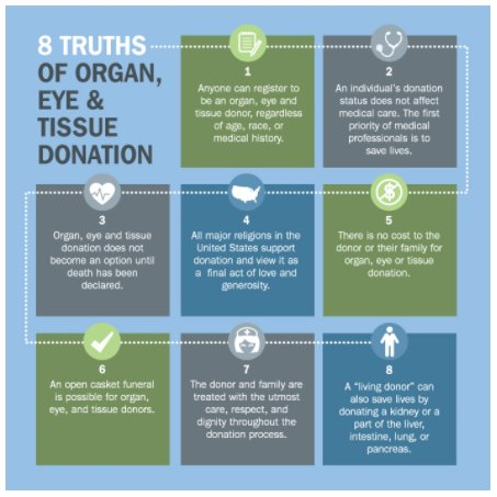 organ donation myths debunked donate life california